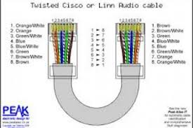 rj45 wiring diagram t568a wiring diagram