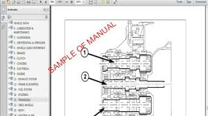 jeep wrangler wiring diagram jeep free wiring diagrams