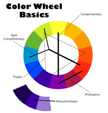 Primary Colors Of Light Colors Wheels The Total Super Photo Artistic Experience