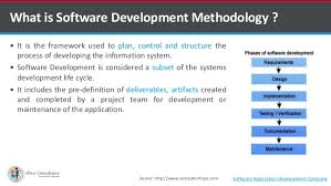 software development methodology software development methodologies