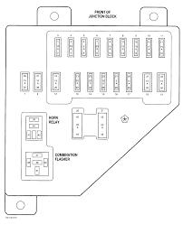 dodge ram 1500 fuse box diagram together with 2000 dodge ram 1500