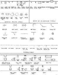 architectural floor plan symbols floor plans valine