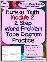 2nd grade module 2 eureka math 2 step word problems with tape