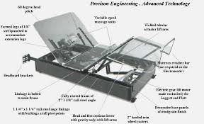 Adjustable Beds Frames Electric Adjustable Beds By Leggett And Platt Wall Hugger Beds