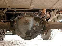 98 dodge ram lug pattern rear end guide chrysler 8 25 rear axle lug pattern guide