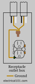 house electrical wiring diagrams connections outlet light hook
