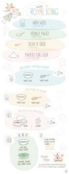 royal icing recipe sweetopia
