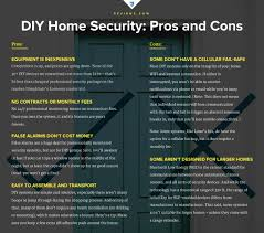 interior home security cameras diy home security cameras diy home design image simple to home