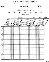 7 printable workout log templates to track your progress running