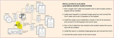 connect or connect amp with home with four room audio system