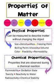 properties of matter poster chemical property definitions and