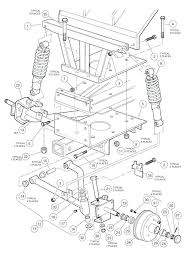 1985 club car wiring diagram wiring diagram shrutiradio
