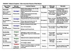 divergent study guide questions answers key 28 images destruct