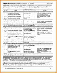 Budget Forecast Spreadsheet by Non Profit Budget Spreadsheet Laobingkaisuo Com