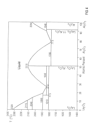 patent us7291513 hermetic wafer level packaging for mems devices