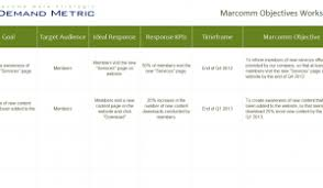 marketing plan presentation template 2017 demand metric