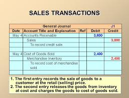 accounting for sales unit 5 revenues are reported when earned in