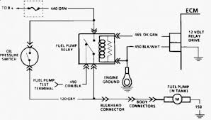 94 toyota pickup wiring diagram 2000 toyota wiring harness diagram