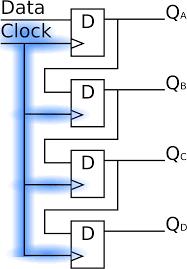 file 4 bit shift register simple clock svg wikimedia commons