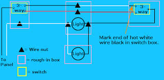 3 way switch variations