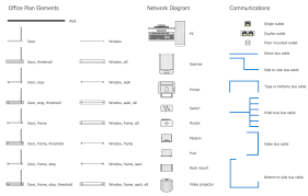Designing Floor Plans by Network Layout Floor Plans Solution Conceptdraw Com