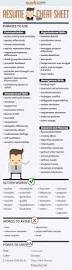 Job Resume Writing Sample by Best 25 My Resume Ideas On Pinterest Resume Templates For