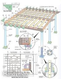 How To Build A Pole Shed Step By Step by How To Build A Pergola Pergola Plans U2014 The Family Handyman