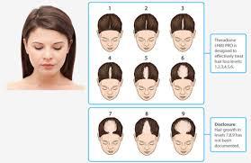 natural hair growth stimulants hair loss specialist in mumbai women s hair loss treatment