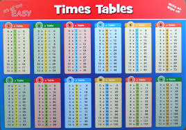 help learning times tables learn times tables home decorating ideas
