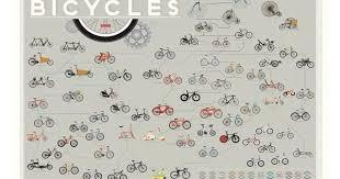 bicycle wrapping paper bicycle wrapping paper bicycle model ideas