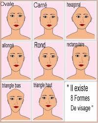 comment choisir sa coupe de cheveux comment trouver sa coupe de cheveux test photo de coiffure bio