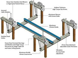 golden boat lift wiring diagram wiring diagrams