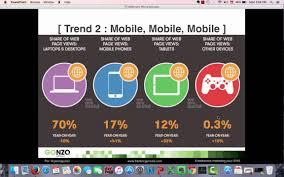Colors For 2016 by 5 Online Marketing Trends In Travel For 2016 Webinar Youtube