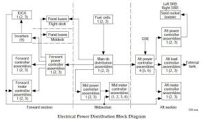 space shuttleelectrical system schematics index use this manual