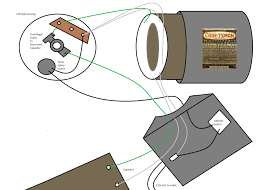 old craftsman motor wiring diagram diagram wiring diagrams for