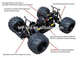 nitro rc monster truck for sale 2 4g 4wd 1 5 larger sacle gasoline power rtr monster truck nitro rc