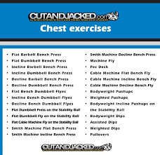 Bench Press Program Chart 10 Best Exercise Charts Images On Pinterest Charts Exercise