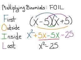 Multiply Polynomials Worksheet Showme Multiplying Polynomials