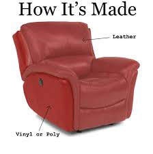 learn about leather with wayside furniture u0027s leather buying guide