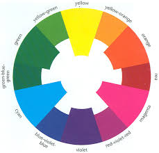 d u0027source colour description and colour theories visual design