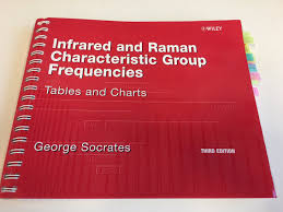 infrared and raman characteristic group frequencies tables and charts wiley chemistry wiley chemistry twitter