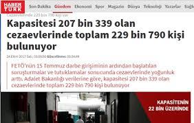 floor in 22 000 inmates on floor in turkey s overcrowded prisons
