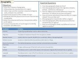 5 themes of geography essay exles geography objective know the 5 themes of geography differentiate