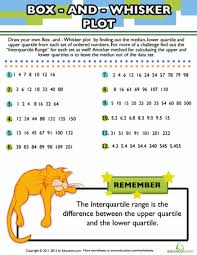 box and whisker plot data worksheets boxes and math