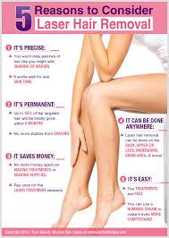 brazilian hair removal pics 5 reasons to consider laser hair removal laser hair removal