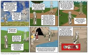 christian living comic strip storyboard by jashjuan