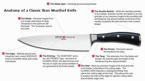 pin by kitchene tools on knife important kitchen tools usa