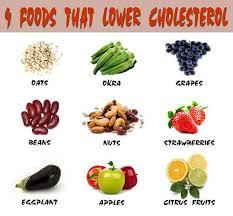 testosterone diet food wind roller