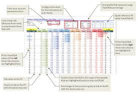 Overhead Calculation Spreadsheet Emini Position Sizing Calculator Brooks Trading Course