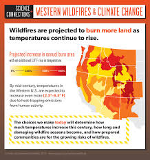 Colorado Wildfire Risk Map by Infographic Western Wildfires And Climate Change Union Of